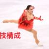 フィギュアスケートのプログラムコンポーネンツ(演技構成)